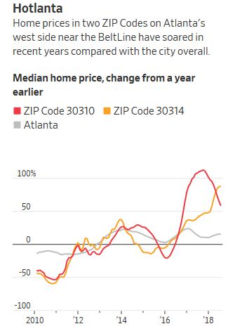 atlanta housing market